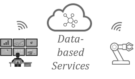 "Benchmarking ""Data-based Services"" – Start now!"